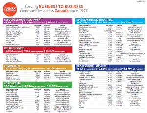 Annex Business Clusters